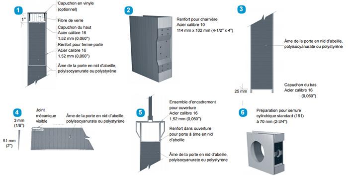 detail-portes-en-acier