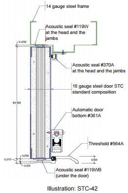 Acoustical Steel Door Specification - Steel Doors & Frames on