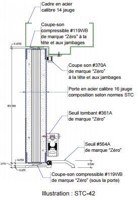 stc42